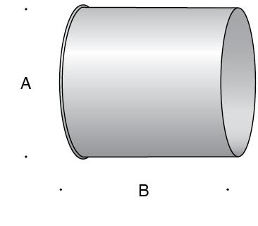 Glare shield · 360°