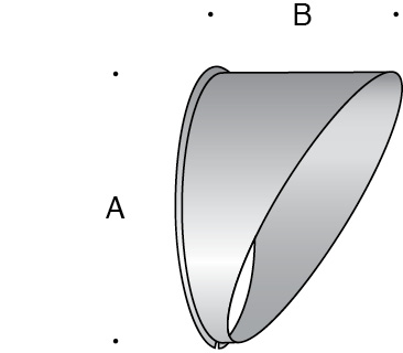 Glare shield · 180°